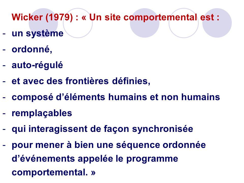 Wicker (1979) : « Un site comportemental est : -un système -ordonné, -auto-régulé -et avec des frontières définies, -composé déléments humains et non