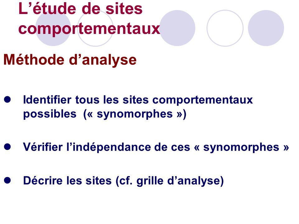 Létude de sites comportementaux Méthode danalyse Identifier tous les sites comportementaux possibles (« synomorphes ») Vérifier lindépendance de ces «
