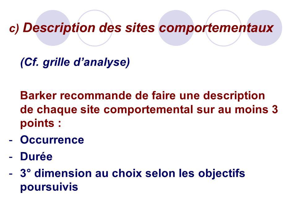 c) Description des sites comportementaux (Cf. grille danalyse) Barker recommande de faire une description de chaque site comportemental sur au moins 3
