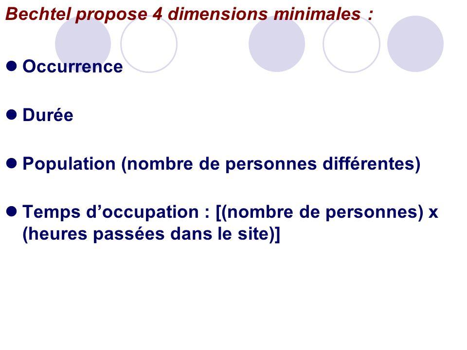 Bechtel propose 4 dimensions minimales : Occurrence Durée Population (nombre de personnes différentes) Temps doccupation : [(nombre de personnes) x (h