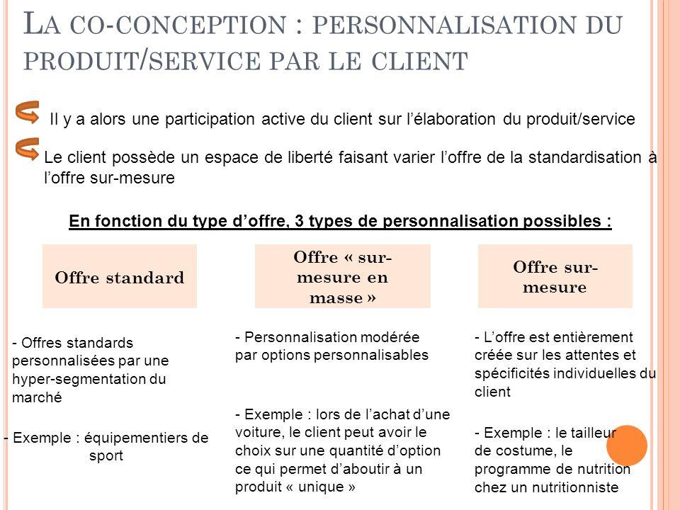 L A CO - CONCEPTION : PERSONNALISATION DU PRODUIT / SERVICE PAR LE CLIENT Il y a alors une participation active du client sur lélaboration du produit/service Le client possède un espace de liberté faisant varier loffre de la standardisation à loffre sur-mesure En fonction du type doffre, 3 types de personnalisation possibles : Offre standard Offre « sur- mesure en masse » Offre sur- mesure - Offres standards personnalisées par une hyper-segmentation du marché - Exemple : équipementiers de sport - Personnalisation modérée par options personnalisables - Exemple : lors de lachat dune voiture, le client peut avoir le choix sur une quantité doption ce qui permet daboutir à un produit « unique » - Loffre est entièrement créée sur les attentes et spécificités individuelles du client - Exemple : le tailleur de costume, le programme de nutrition chez un nutritionniste
