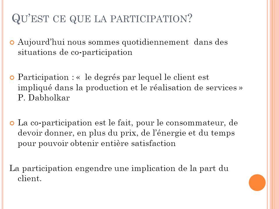 Q U EST CE QUE LA PARTICIPATION ? Aujourdhui nous sommes quotidiennement dans des situations de co-participation Participation : « le degrés par leque
