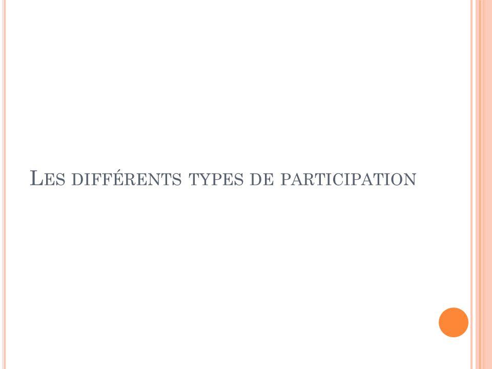 L ES DIFFÉRENTS TYPES DE PARTICIPATION