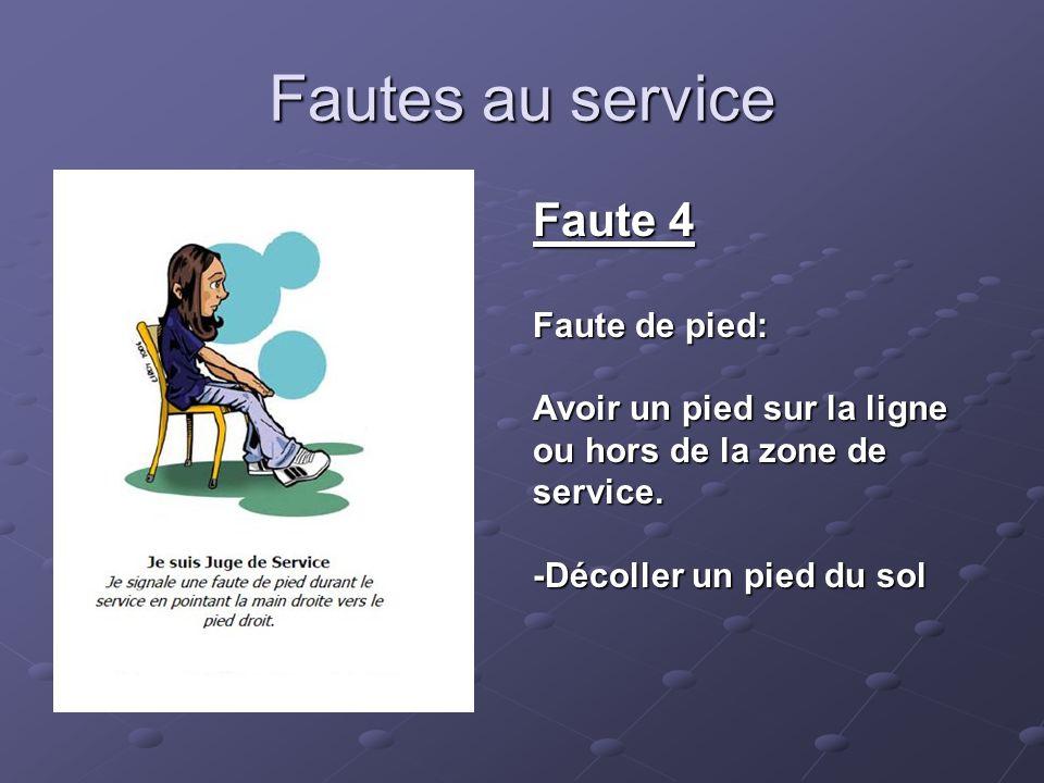 Fautes au service Faute 4 Faute de pied: Avoir un pied sur la ligne ou hors de la zone de service. -Décoller un pied du sol
