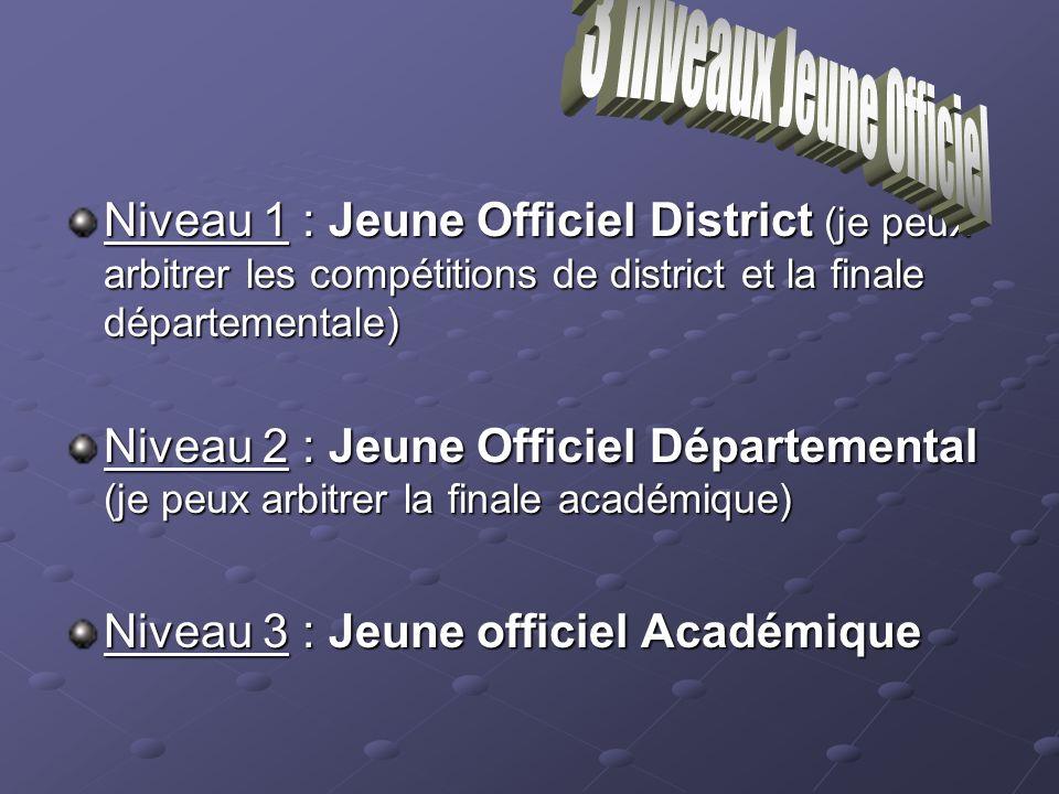 Niveau 1 : Jeune Officiel District (je peux arbitrer les compétitions de district et la finale départementale) Niveau 2 : Jeune Officiel Départemental