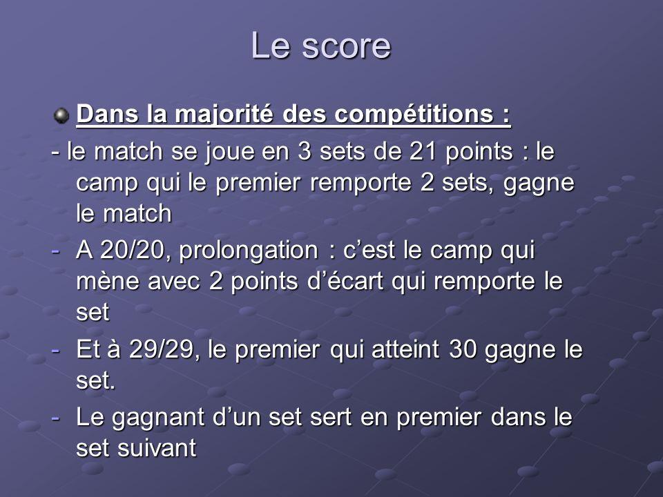 Le score Dans la majorité des compétitions : - le match se joue en 3 sets de 21 points : le camp qui le premier remporte 2 sets, gagne le match -A 20/