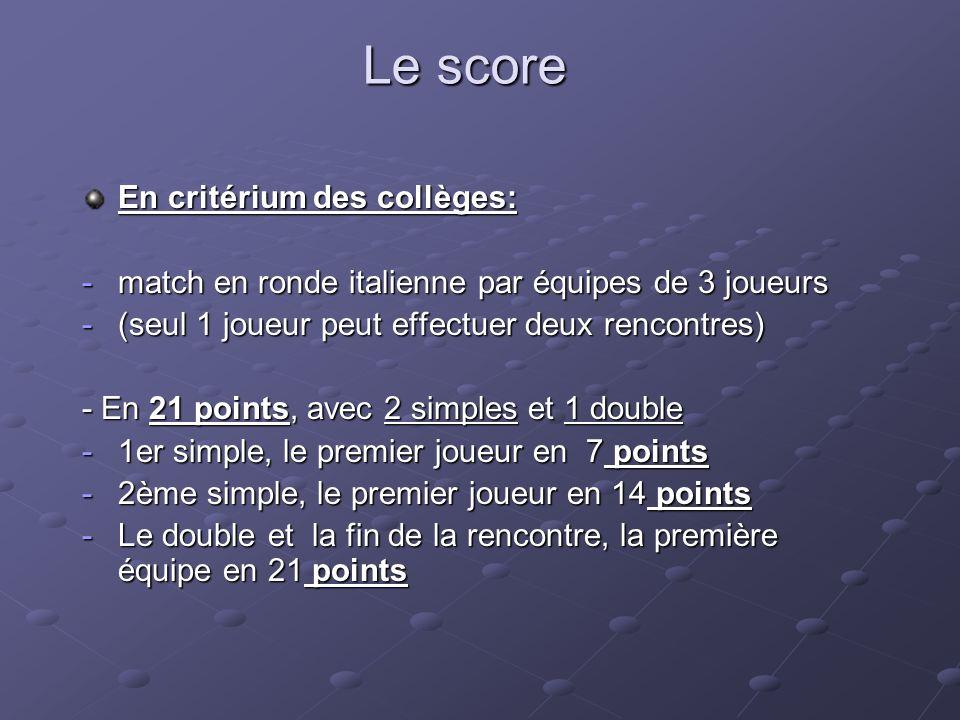 Le score En critérium des collèges: -match en ronde italienne par équipes de 3 joueurs -(seul 1 joueur peut effectuer deux rencontres) - En 21 points,