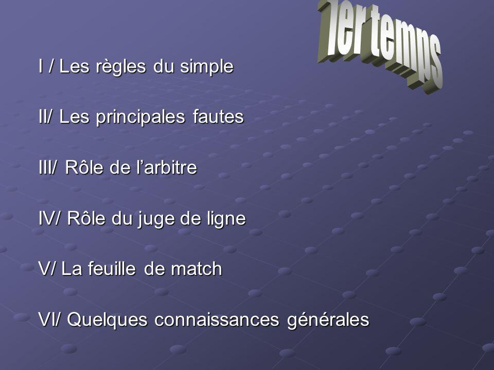 I / Les règles du simple II/ Les principales fautes III/ Rôle de larbitre IV/ Rôle du juge de ligne V/ La feuille de match VI/ Quelques connaissances