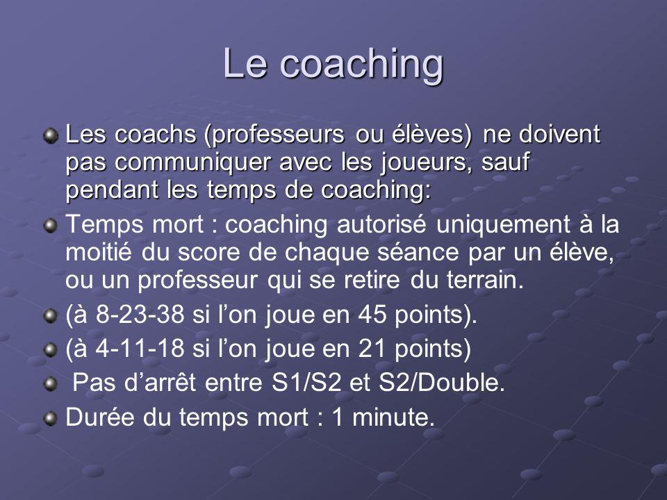 Le coaching Les coachs (professeurs ou élèves) ne doivent pas communiquer avec les joueurs, sauf pendant les temps de coaching: Temps mort : coaching