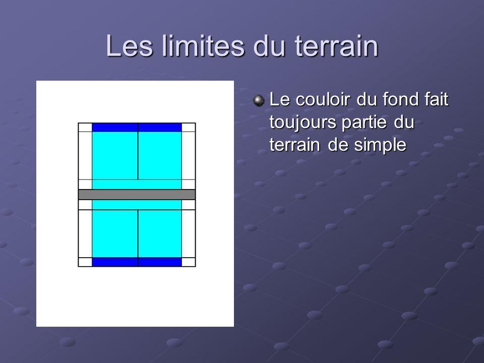 Les limites du terrain Les lignes font partie de la zone quelles délimitent
