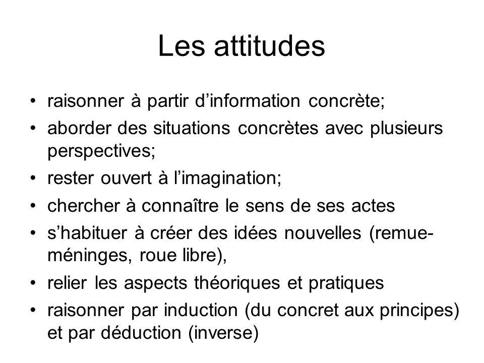 Les attitudes raisonner à partir dinformation concrète; aborder des situations concrètes avec plusieurs perspectives; rester ouvert à limagination; ch