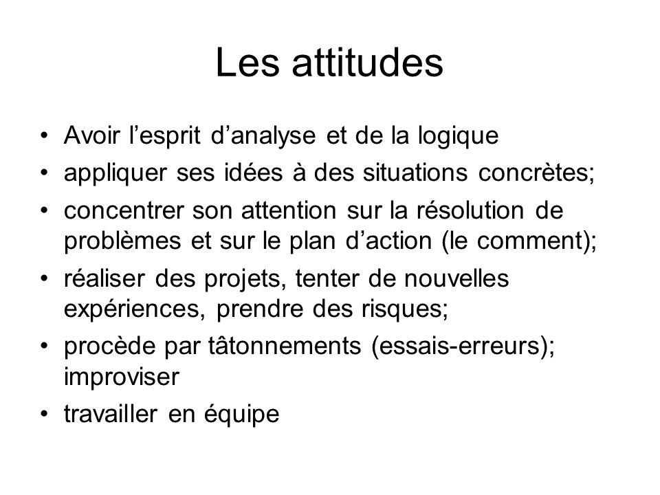 Les attitudes Avoir lesprit danalyse et de la logique appliquer ses idées à des situations concrètes; concentrer son attention sur la résolution de pr