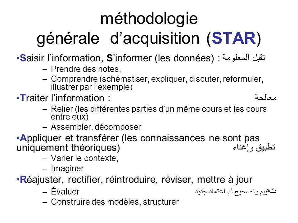 méthodologie générale dacquisition (STAR) Saisir linformation, Sinformer (les données) : تقبل المعلومة –Prendre des notes, –Comprendre (schématiser, e