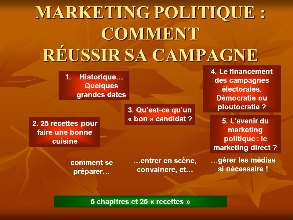 MARKETING POLITIQUE : COMMENT RÉUSSIR SA CAMPAGNE 1.Historique… Quelques grandes dates 4. Le financement des campagnes électorales. Démocratie ou plou