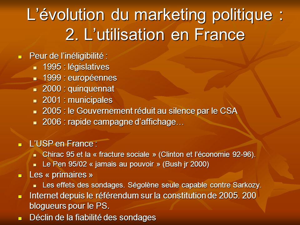 Lévolution du marketing politique : 2. Lutilisation en France Peur de linéligibilité : Peur de linéligibilité : 1995 : législatives 1995 : législative