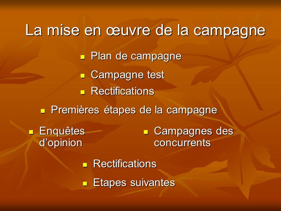 La mise en œuvre de la campagne Plan de campagne Plan de campagne Campagne test Campagne test Rectifications Rectifications Premières étapes de la cam
