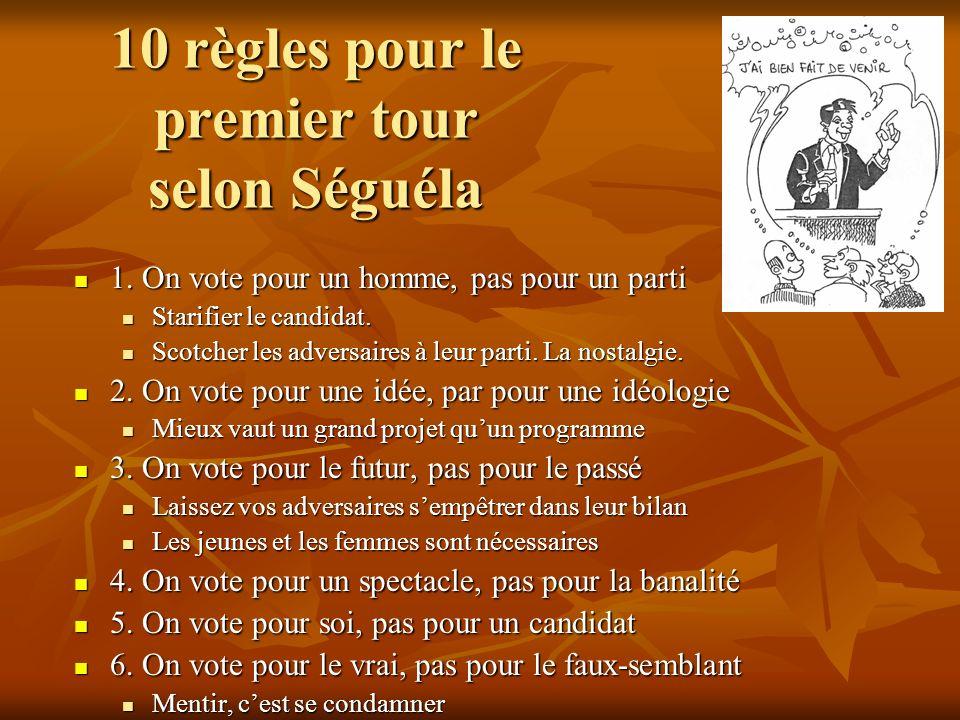 10 règles pour le premier tour selon Séguéla 1. On vote pour un homme, pas pour un parti 1. On vote pour un homme, pas pour un parti Starifier le cand