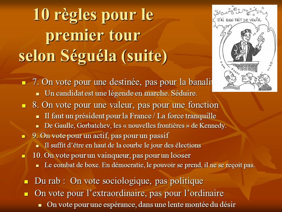 10 règles pour le premier tour selon Séguéla (suite) 7. On vote pour une destinée, pas pour la banalité 7. On vote pour une destinée, pas pour la bana
