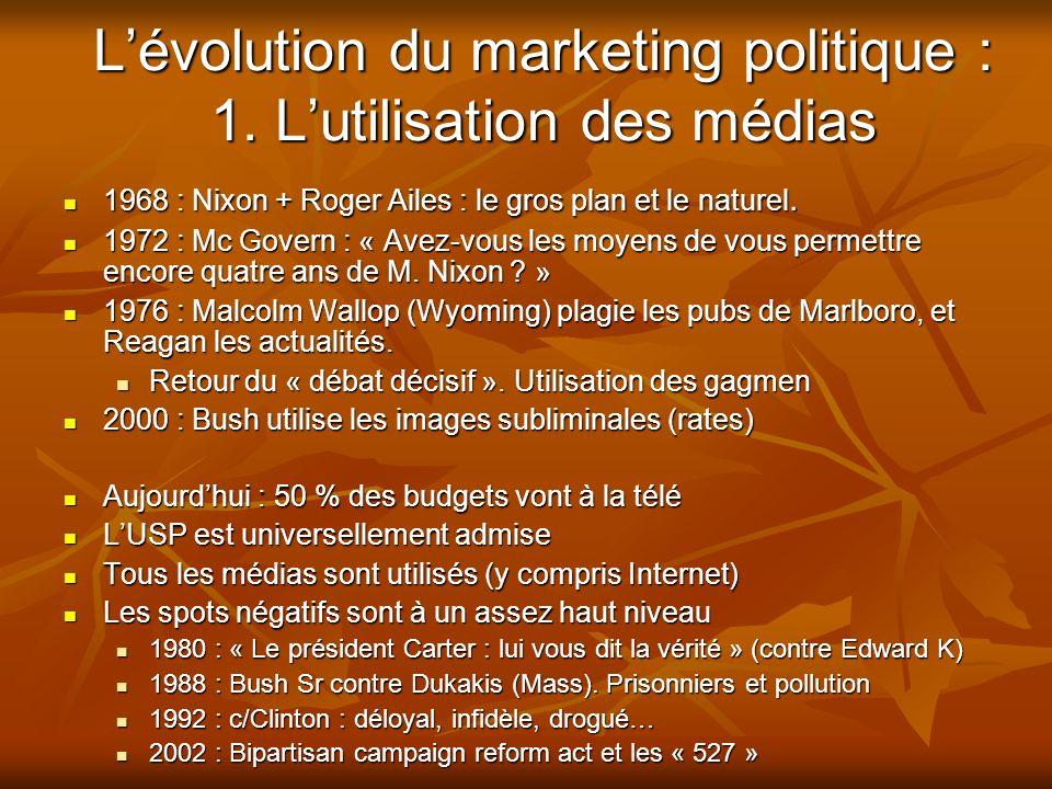 Lévolution du marketing politique : 1. Lutilisation des médias 1968 : Nixon + Roger Ailes : le gros plan et le naturel. 1968 : Nixon + Roger Ailes : l