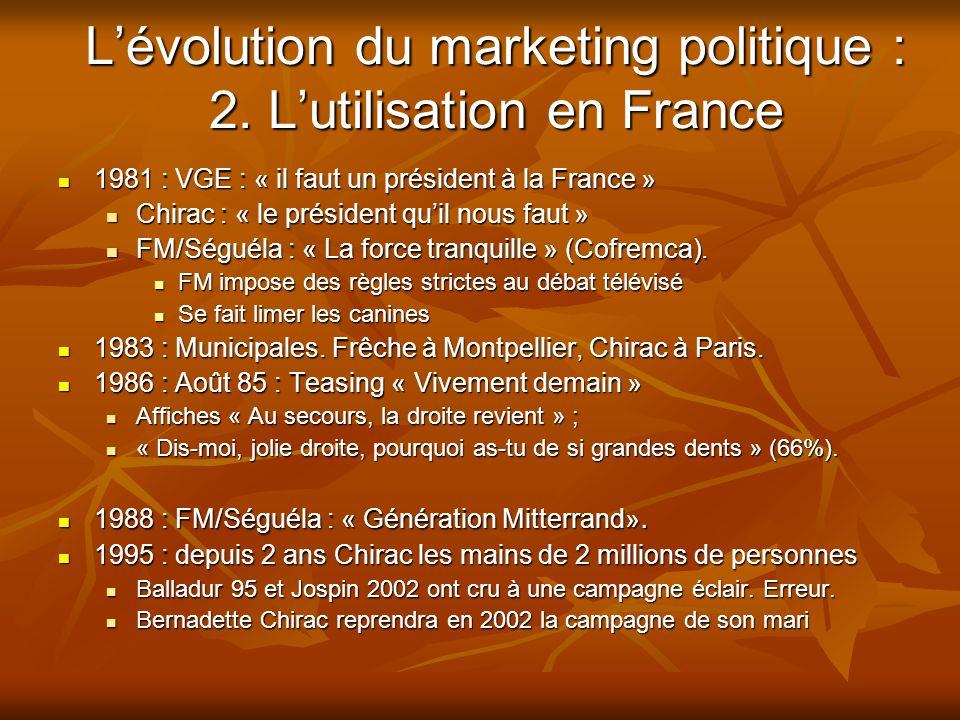 Lévolution du marketing politique : 2. Lutilisation en France 1981 : VGE : « il faut un président à la France » 1981 : VGE : « il faut un président à