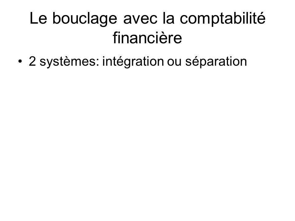 Le bouclage avec la comptabilité financière 2 systèmes: intégration ou séparation