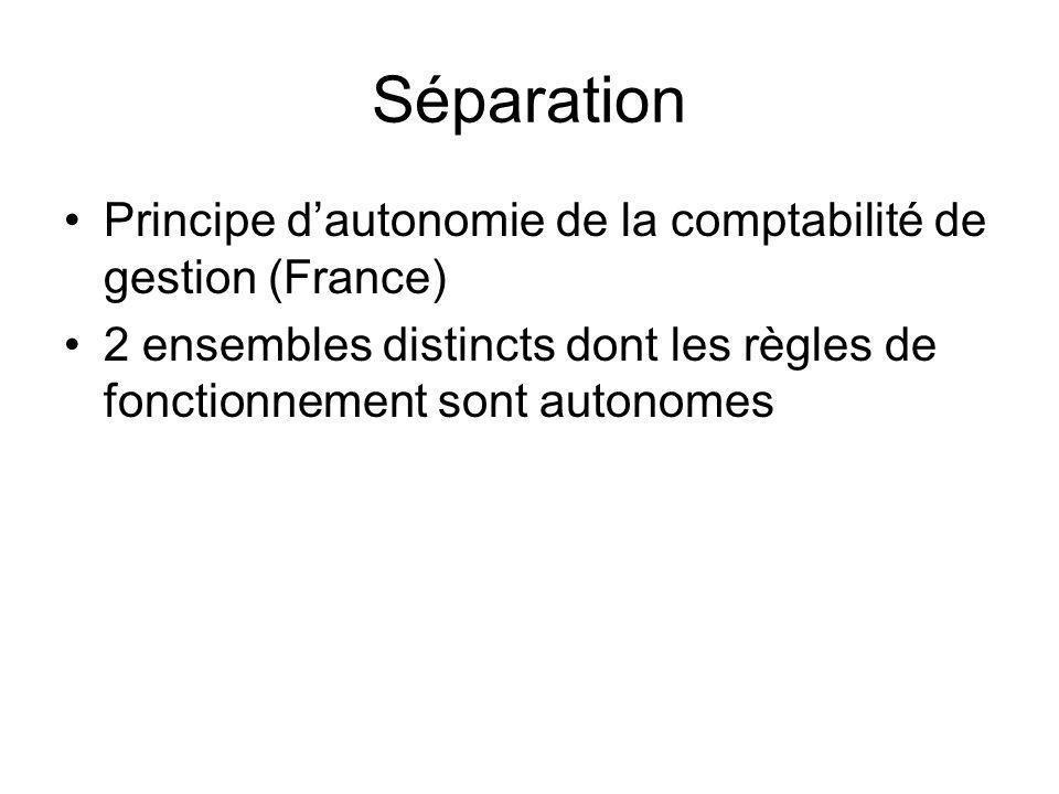 Séparation Principe dautonomie de la comptabilité de gestion (France) 2 ensembles distincts dont les règles de fonctionnement sont autonomes