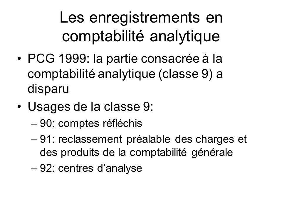 Les enregistrements en comptabilité analytique PCG 1999: la partie consacrée à la comptabilité analytique (classe 9) a disparu Usages de la classe 9:
