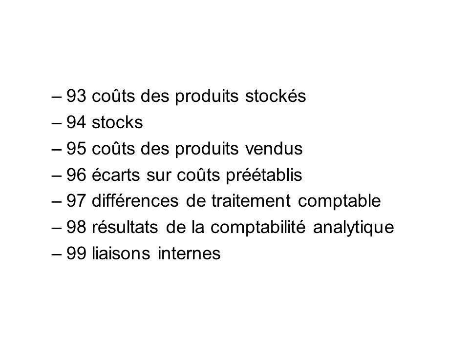 –93 coûts des produits stockés –94 stocks –95 coûts des produits vendus –96 écarts sur coûts préétablis –97 différences de traitement comptable –98 ré