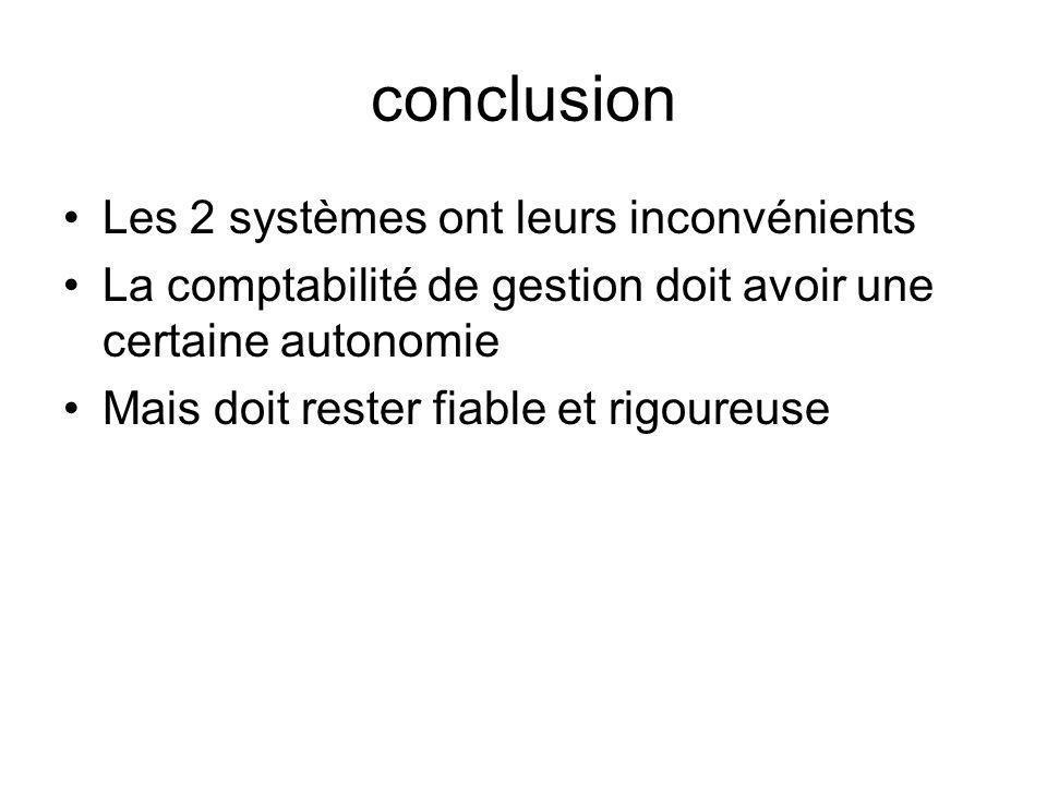 conclusion Les 2 systèmes ont leurs inconvénients La comptabilité de gestion doit avoir une certaine autonomie Mais doit rester fiable et rigoureuse