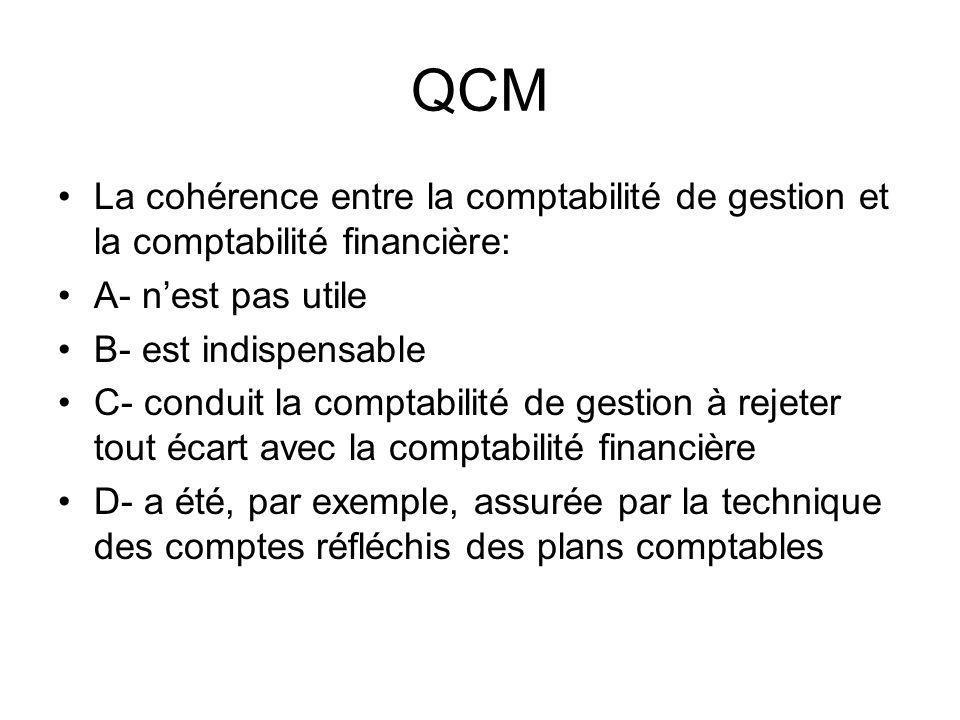 QCM La cohérence entre la comptabilité de gestion et la comptabilité financière: A- nest pas utile B- est indispensable C- conduit la comptabilité de