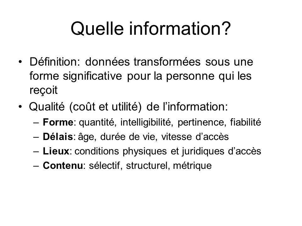 Quelle information? Définition: données transformées sous une forme significative pour la personne qui les reçoit Qualité (coût et utilité) de linform
