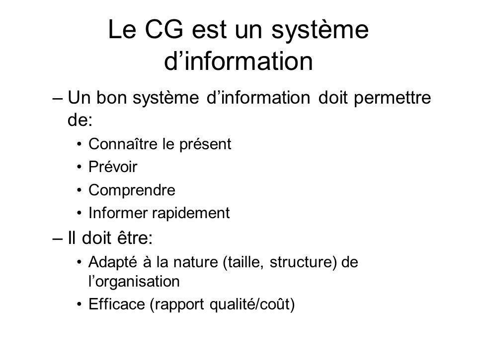 Le CG est un système dinformation –Un bon système dinformation doit permettre de: Connaître le présent Prévoir Comprendre Informer rapidement –Il doit
