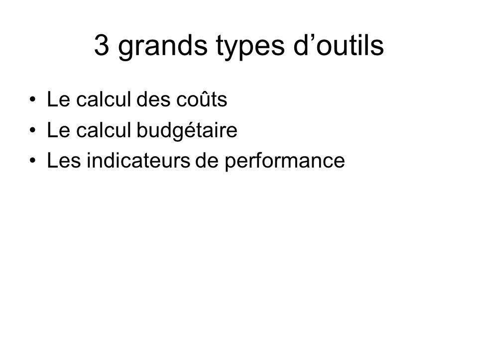 3 grands types doutils Le calcul des coûts Le calcul budgétaire Les indicateurs de performance