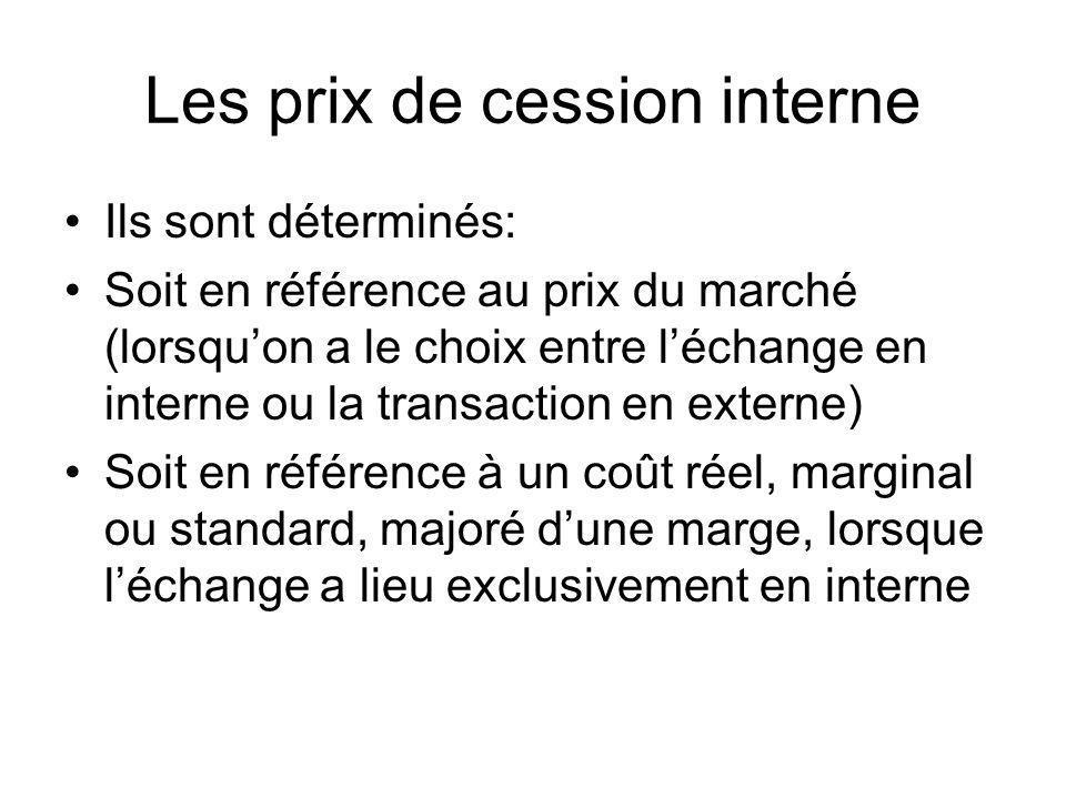 Les prix de cession interne Ils sont déterminés: Soit en référence au prix du marché (lorsquon a le choix entre léchange en interne ou la transaction