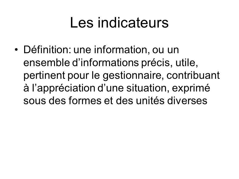 Les indicateurs Définition: une information, ou un ensemble dinformations précis, utile, pertinent pour le gestionnaire, contribuant à lappréciation d