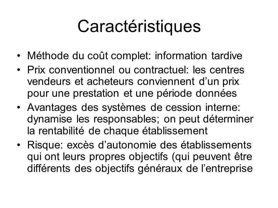 Caractéristiques Méthode du coût complet: information tardive Prix conventionnel ou contractuel: les centres vendeurs et acheteurs conviennent dun pri
