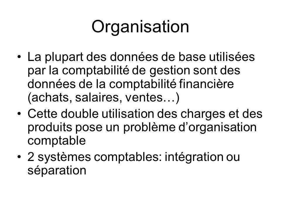 Organisation La plupart des données de base utilisées par la comptabilité de gestion sont des données de la comptabilité financière (achats, salaires,
