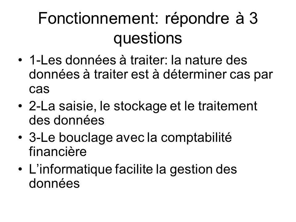 Fonctionnement: répondre à 3 questions 1-Les données à traiter: la nature des données à traiter est à déterminer cas par cas 2-La saisie, le stockage