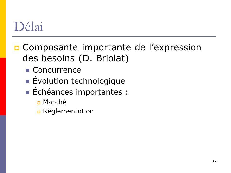 13 Délai Composante importante de lexpression des besoins (D. Briolat) Concurrence Évolution technologique Échéances importantes : Marché Réglementati