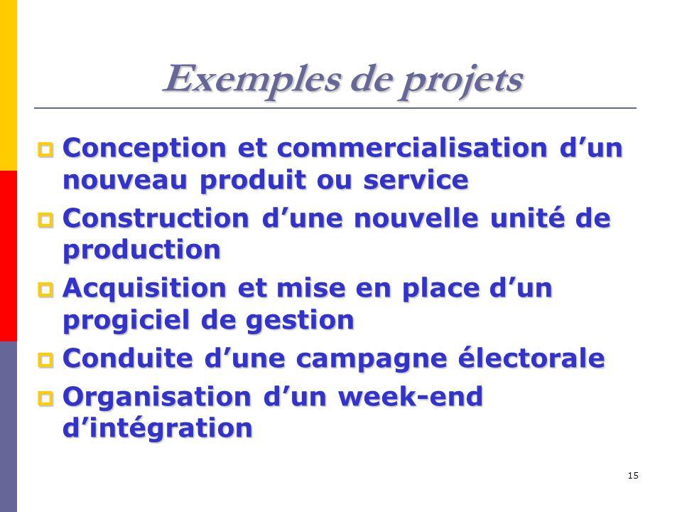 15 Exemples de projets Conception et commercialisation dun nouveau produit ou service Conception et commercialisation dun nouveau produit ou service C