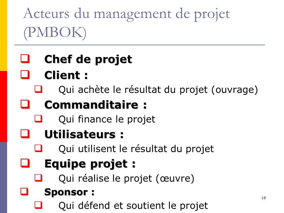 18 Acteurs du management de projet (PMBOK) Chef de projet Chef de projet Client : Client : Qui achète le résultat du projet (ouvrage) Commanditaire :