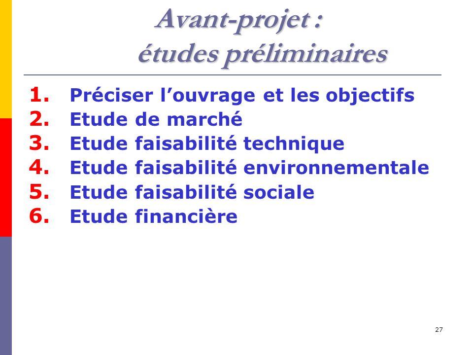27 Avant-projet : études préliminaires 1. Préciser louvrage et les objectifs 2. Etude de marché 3. Etude faisabilité technique 4. Etude faisabilité en