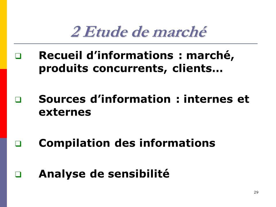29 2 Etude de marché Recueil dinformations : marché, produits concurrents, clients… Sources dinformation : internes et externes Compilation des inform