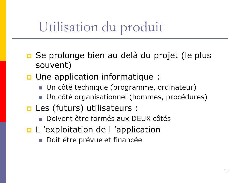 45 Utilisation du produit Se prolonge bien au delà du projet (le plus souvent) Une application informatique : Un côté technique (programme, ordinateur