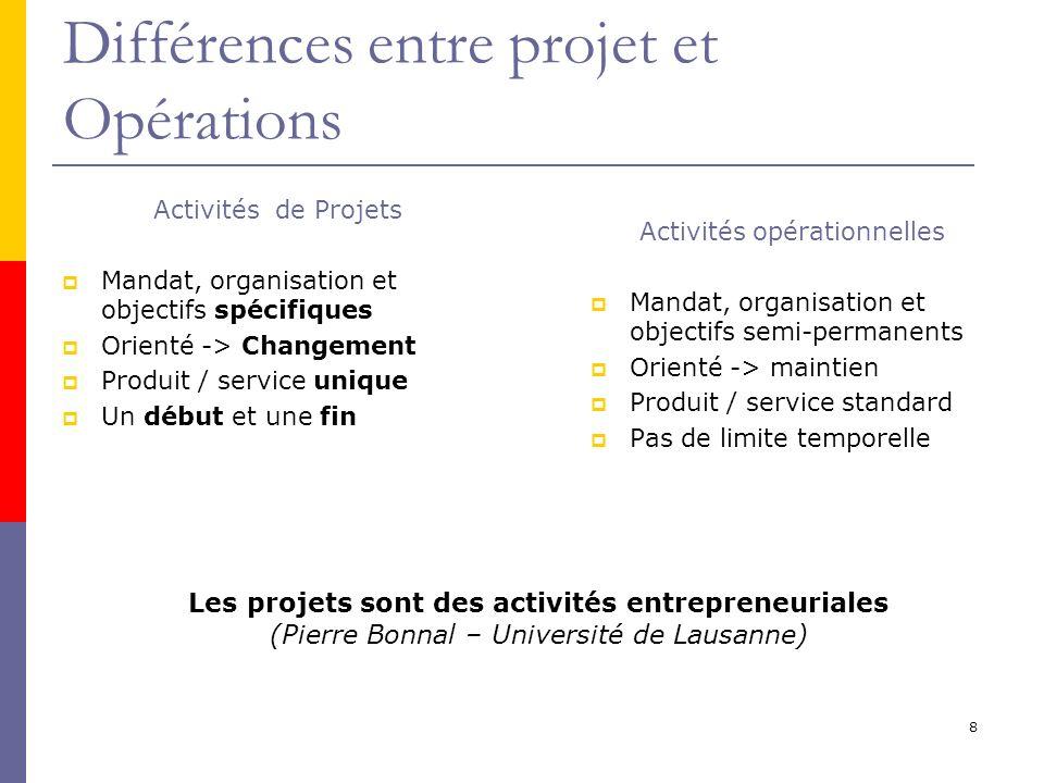 8 Différences entre projet et Opérations Activités de Projets Mandat, organisation et objectifs spécifiques Orienté -> Changement Produit / service un