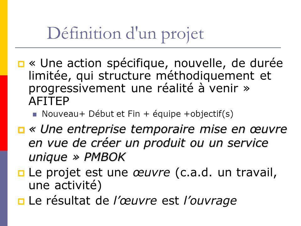 Définition d'un projet « Une action spécifique, nouvelle, de durée limitée, qui structure méthodiquement et progressivement une réalité à venir » AFIT