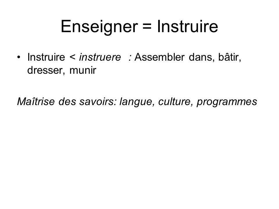 Enseigner = Instruire Instruire < instruere: Assembler dans, bâtir, dresser, munir Maîtrise des savoirs: langue, culture, programmes