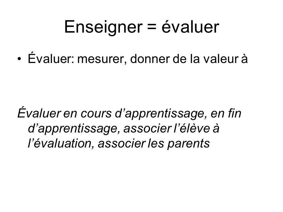 Enseigner = évaluer Évaluer: mesurer, donner de la valeur à Évaluer en cours dapprentissage, en fin dapprentissage, associer lélève à lévaluation, ass