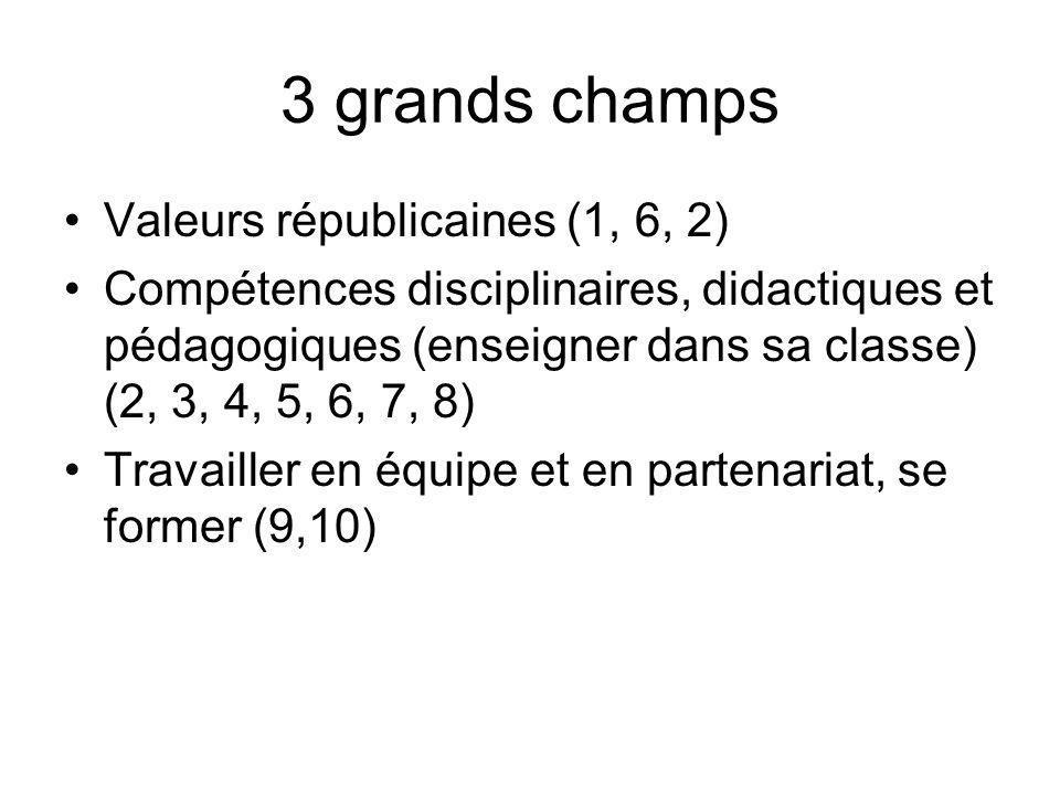 3 grands champs Valeurs républicaines (1, 6, 2) Compétences disciplinaires, didactiques et pédagogiques (enseigner dans sa classe) (2, 3, 4, 5, 6, 7,