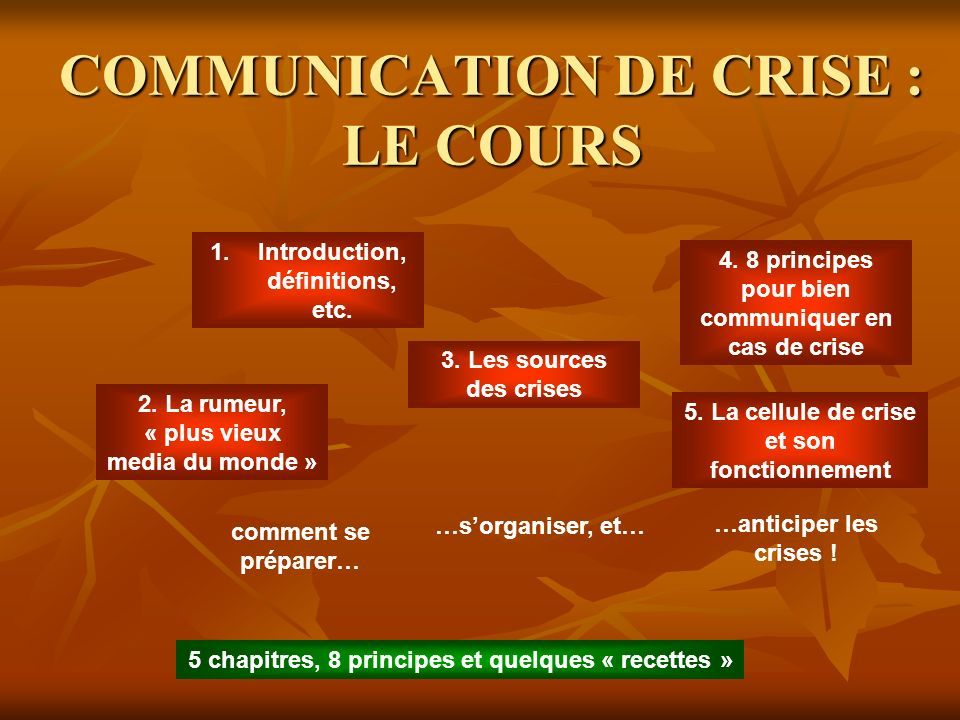 COMMUNICATION DE CRISE Définitions, problématique et champ dapplication de la communication de crise Chapitre 1